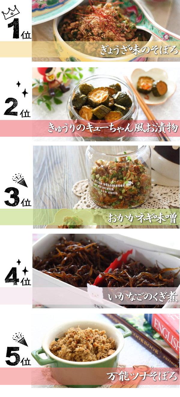 これさえあれば!【ご飯のとも】BEST5 &宮崎コシヒカリの取材
