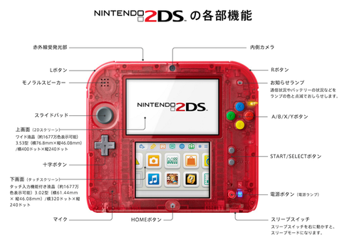 2DS_detail