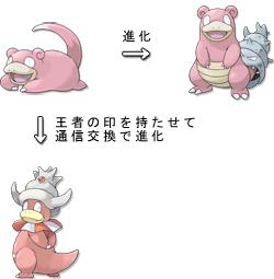 ヤドラン 進化