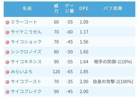 技シンクロノイズ覚2