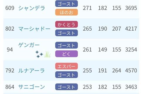 噂闇サニゴーン4
