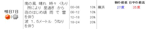 横浜台風2