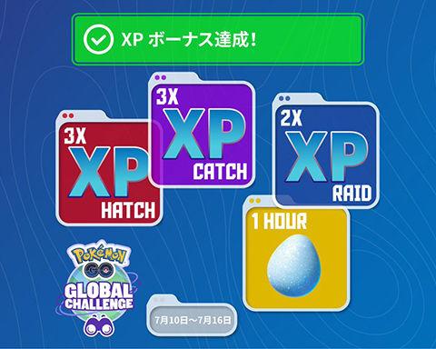 XPの価値0