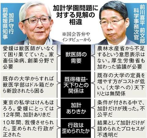 http://www.sankei.com/images/news/170821/plt1708210004-p2.jpg