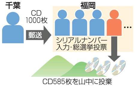 https://www.nishinippon.co.jp/import/national/20171017/201710170005_001.jpg