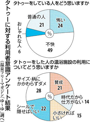 https://amd.c.yimg.jp/amd/20170718-00010000-doshin-000-1-view.jpg
