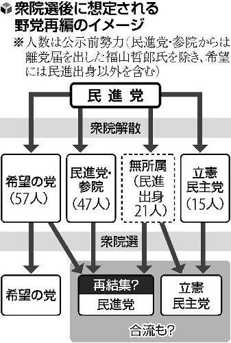 http://www.yomiuri.co.jp/photo/20171013/20171013-OYT1I50007-L.jpg