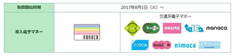 http://image.itmedia.co.jp/news/articles/1707/25/kf_suica_01.jpg