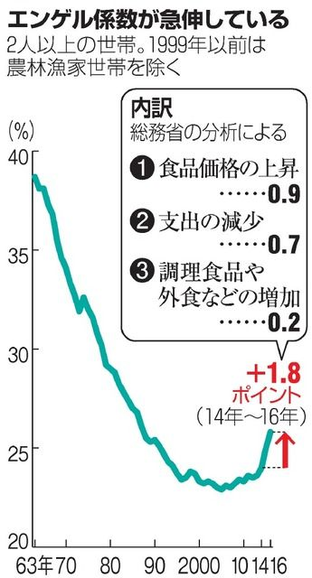http://www.asahicom.jp/articles/images/AS20170330000280_comm.jpg