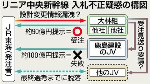 http://www.sankei.com/images/news/171218/afr1712180005-p2.jpg