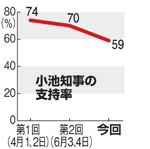 https://www.asahicom.jp/articles/images/AS20170625002530_comm.jpg
