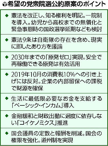 http://www.yomiuri.co.jp/photo/20171004/20171004-OYT1I50018-L.jpg