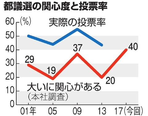 https://www.asahicom.jp/articles/images/AS20170625002466_comm.jpg