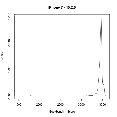 https://i.gzn.jp/img/2017/12/20/iphone-performance-battery-age/b01_m.png