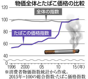 http://www.tokyo-np.co.jp/article/living/life/201712/images/PK2017122802100076_size0.jpg