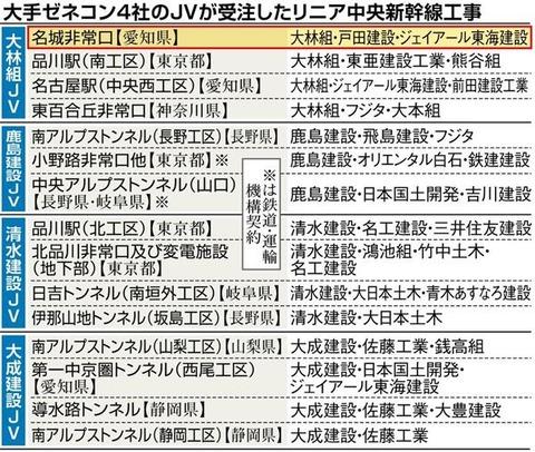 http://www.sankei.com/images/news/171218/afr1712180005-p1.jpg
