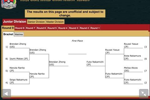 WCS2013 予選結果