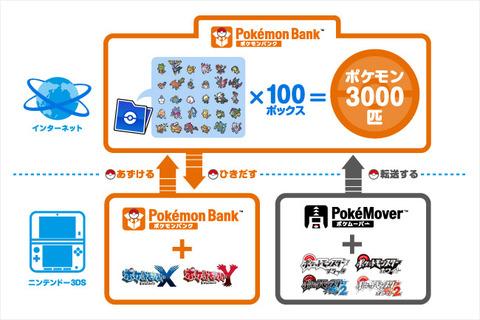 bank4