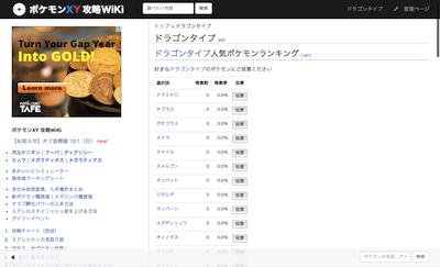 wikidragon