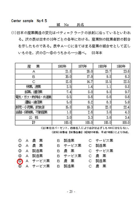 CSNo45表