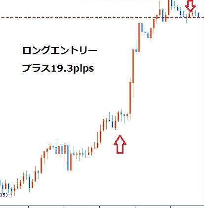 ⑤ユーロ円