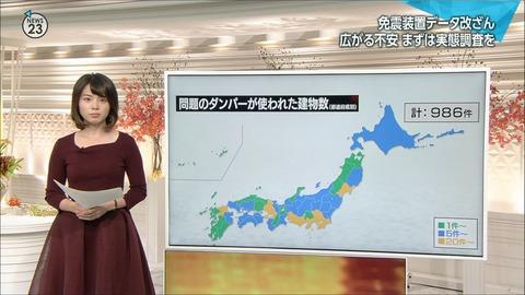 minagawa18101701