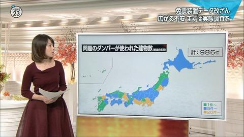 minagawa18101702