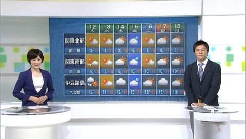 NHKアナウンサー・キャスターラウンジスレ 29 ©2ch.net YouTube動画>4本 ->画像>102枚