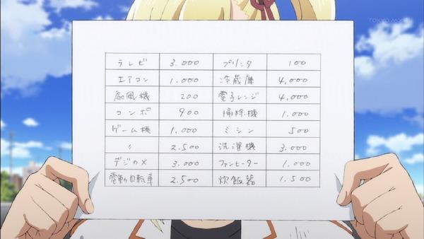 「ヒナまつり」5話感想 (8)