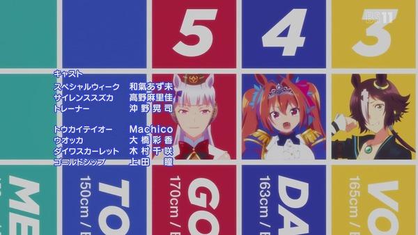「ウマ娘 プリティーダービー」3話感想 (56)