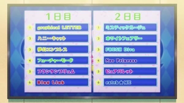 「アイカツフレンズ!」18話感想 (86)