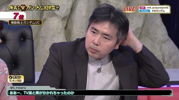 「全ガンダム大投票」 (58)