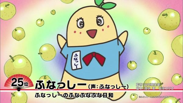 好きなアニメキャラ「ニッポンアニメ100」ランキング (5)