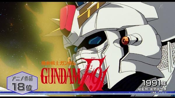 「全ガンダム大投票」 (6)