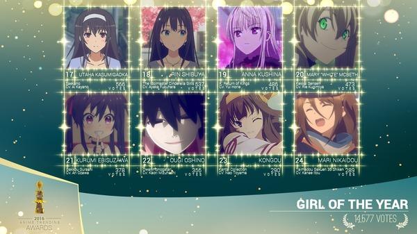 2015年アニメの海外人気キャラ (3)