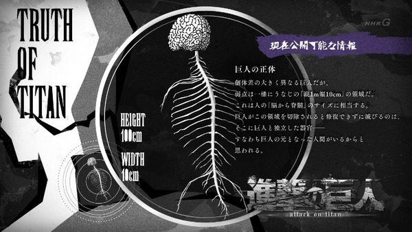 「進撃の巨人 Season3」(3期 1話)38話 (37)