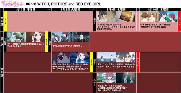 #6~#8  WITCH, PICTURE and RED EYE GIRL