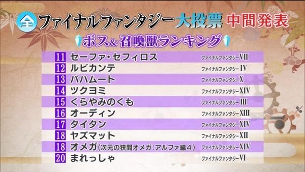 FFシリーズ人気ランキング「全ファイナルファンタジー大投票」 (4)