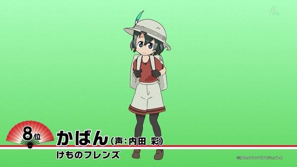 好きなアニメキャラ「ニッポンアニメ100」ランキング (23)