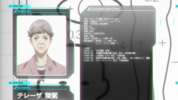 「PSYCHO-PASS サイコパス 3」5話感想  (24)