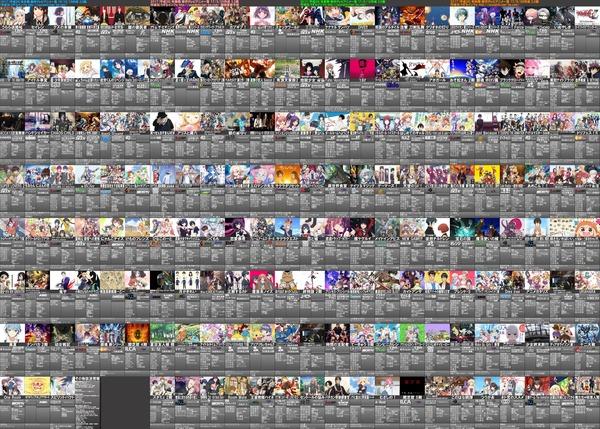 2017年2chベストアニメランキング