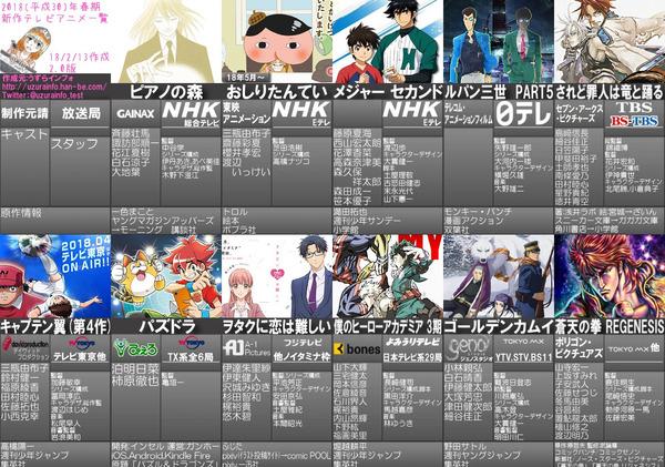 2018年春アニメ (1)