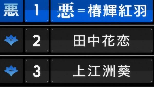 ユリ熊嵐 (52)