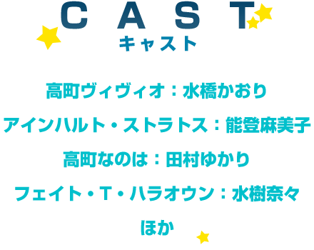 text-cast