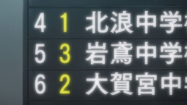 「Free! Dive to the Future」3期 2話感想 (9)
