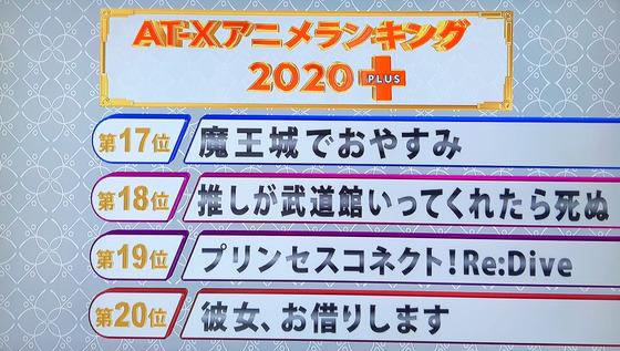 AT-Xアニメランキング2020年版 (1)