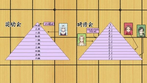 「りゅうおうのおしごと!」3話 (17)
