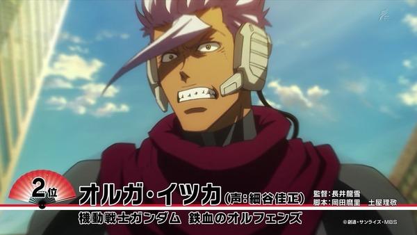 好きなアニメキャラ「ニッポンアニメ100」ランキング (29)
