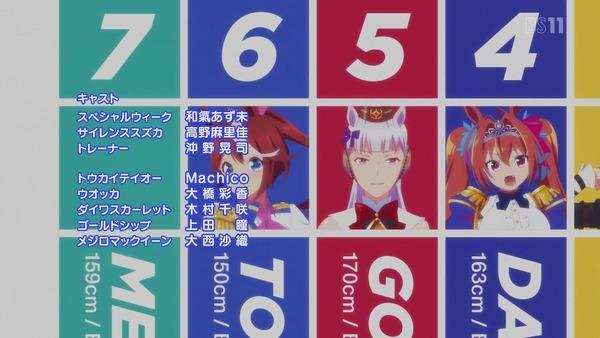 「ウマ娘 プリティーダービー」6話感想  (102)