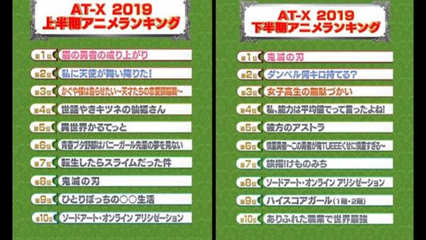 AT-Xアニメランキング2019 (2)